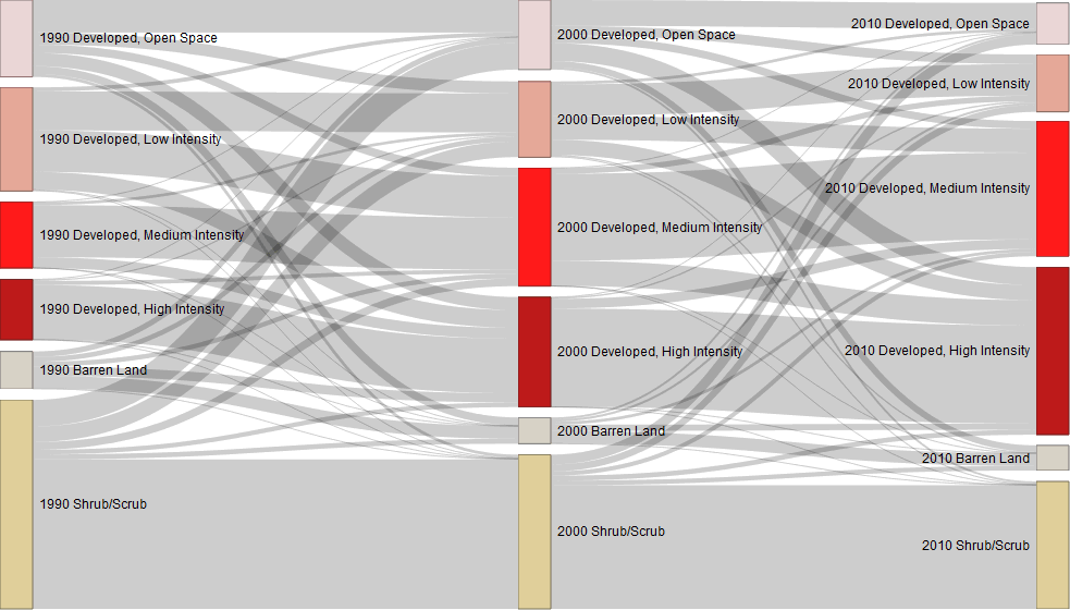 Sankey Diagram R | Wiring Diagram
